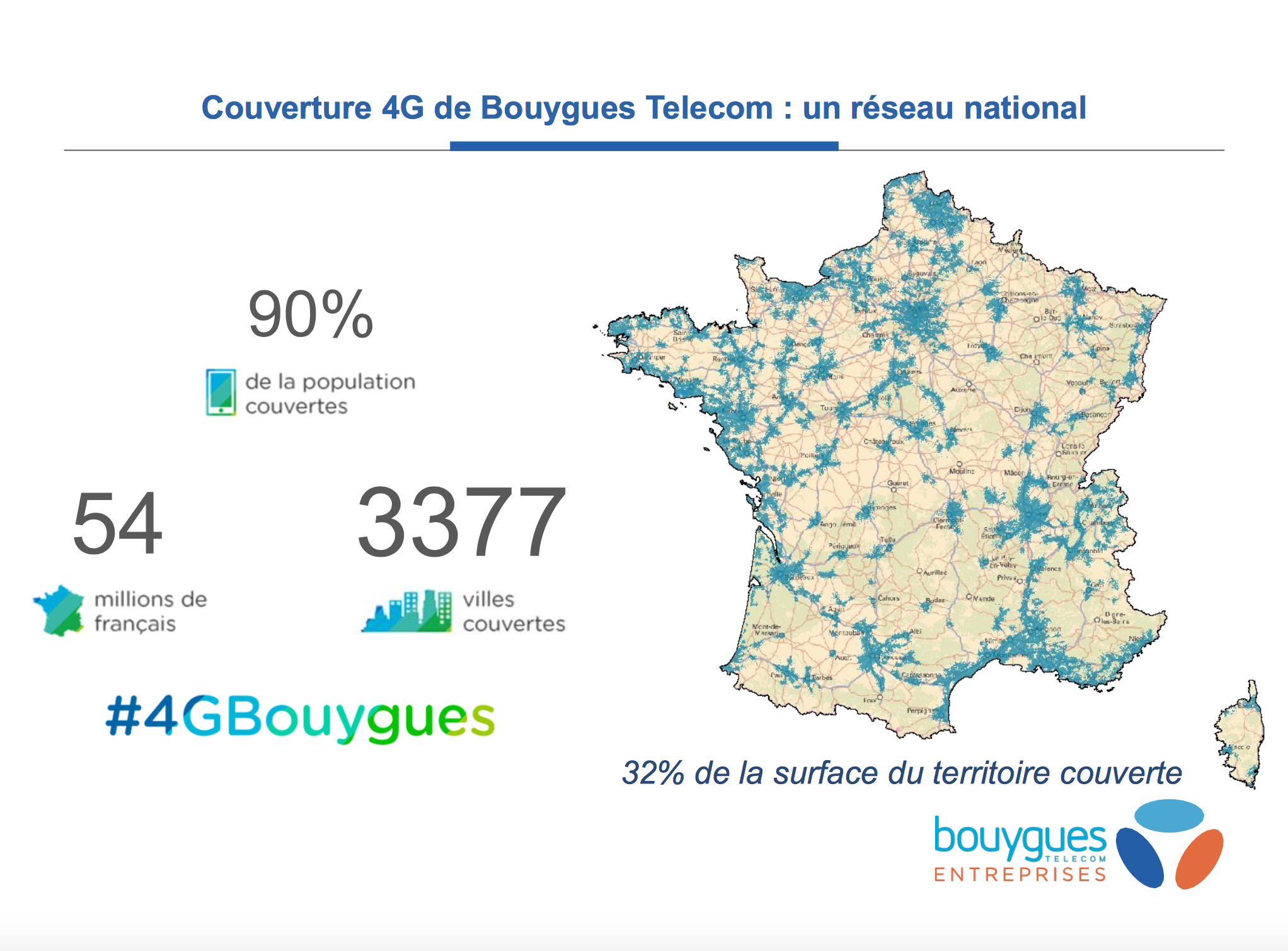 Couverture 4G de Bouygues Telecom en France